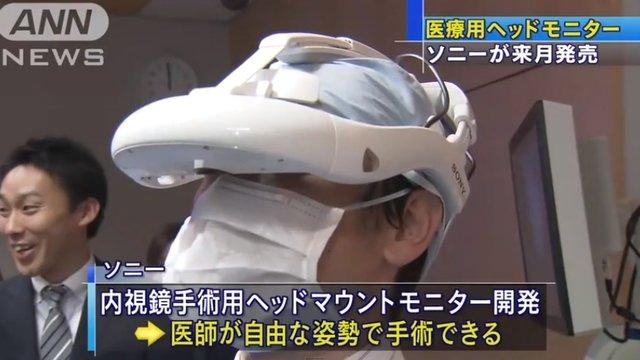 Futuristisch operieren