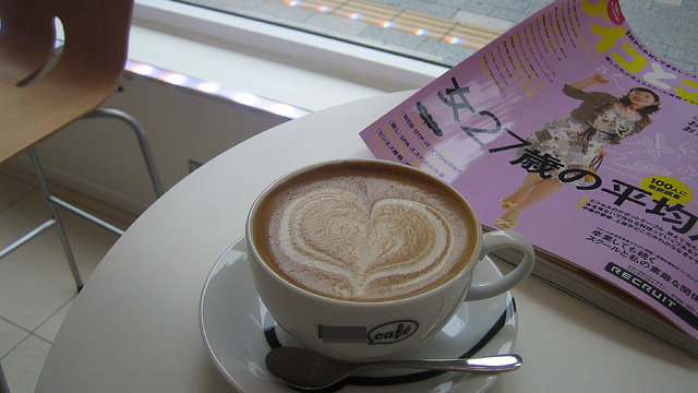 Das Single-Café