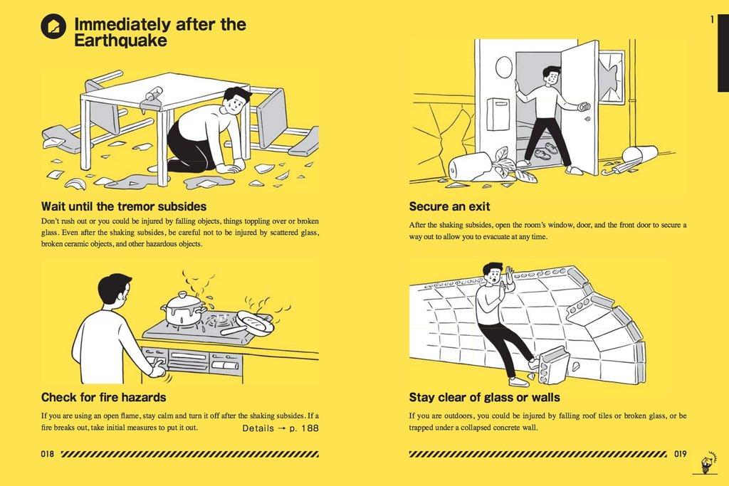 Schutz Vor Erdbeben