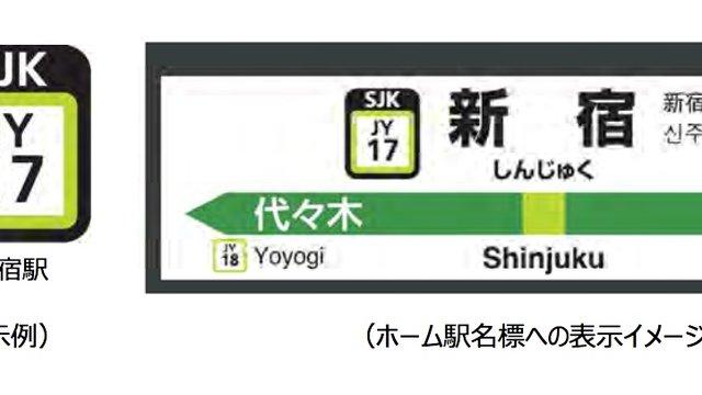 Tokios Bahnhöfe verstehen