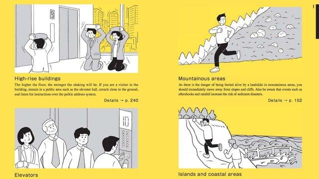 Japans Warnsystem auf Englisch