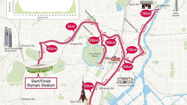 Tokio 2020: Ein Marathon um 5:30 Uhr am Morgen