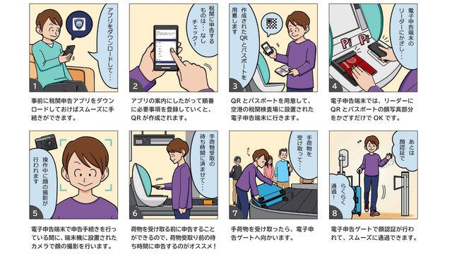 Die neue elektronische Zollkontrolle im Flughafen Narita