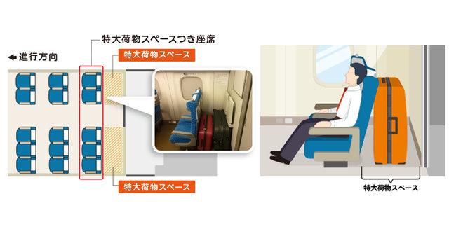 Grosse Koffer im Shinkansen: Ab 2020 gilt ein Reservationssystem